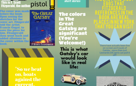 'The Great Gatsby' is greatly overrated