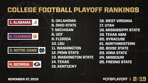 The final College Football Playoff Rankings. Courtesy of Clemson Sports Talk.