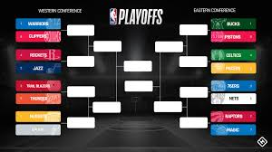 Photo credit: http://www.sportingnews.com/us/nba/news/nba-playoffs-schedule-2019-bracket-dates-times-tv-channels/u7fykrfqx5k21q84ldb8nqf3j