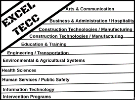 A few of the programs available in Excel Tecc